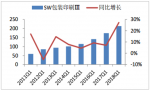 金九银十纸企连连涨价 相关产业链受益造纸股集体大涨